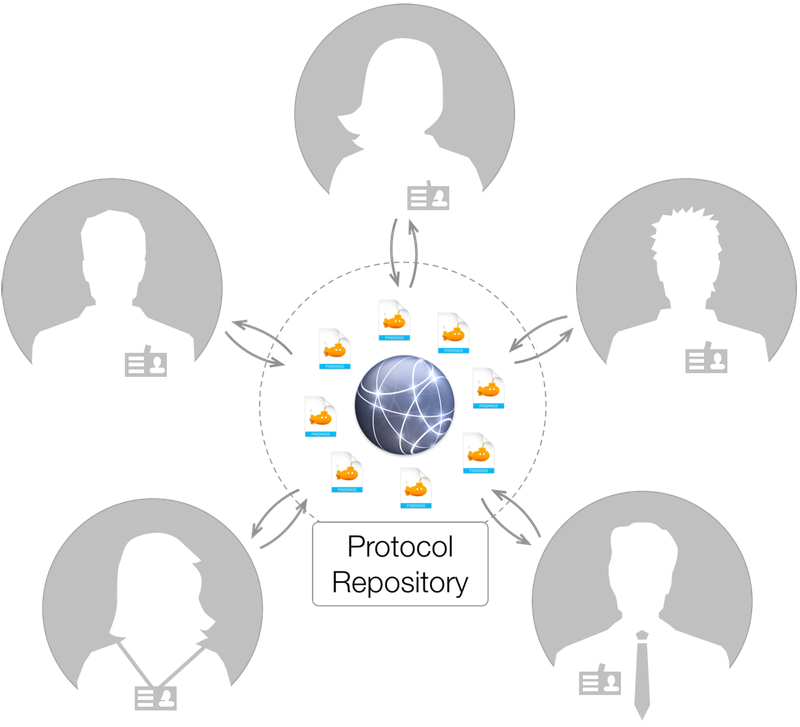 Setting up a shared protocol repository in Findings